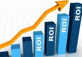 投资回报率计算公式